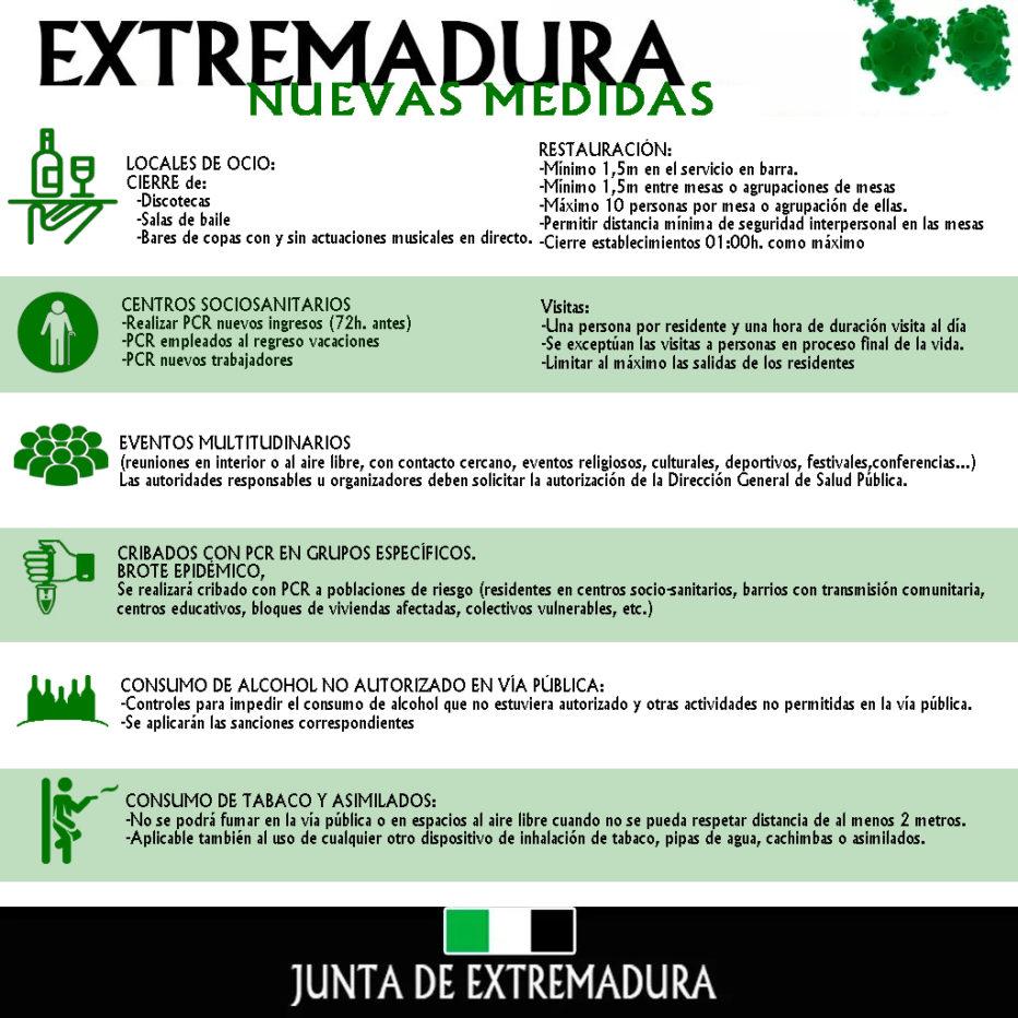 Extremadura Nuevas Medidas